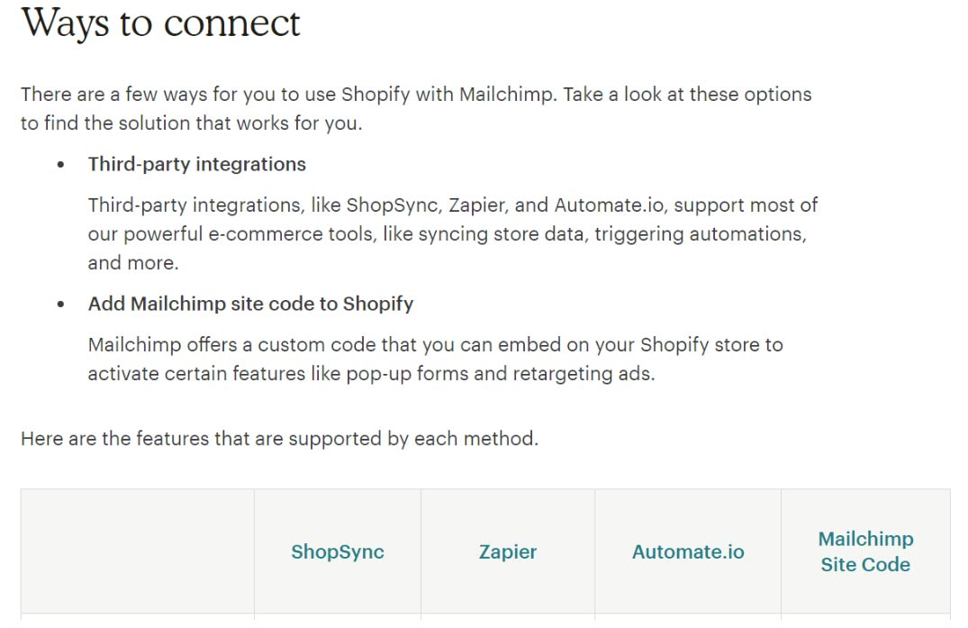 Connect Mailchimp to Shopify